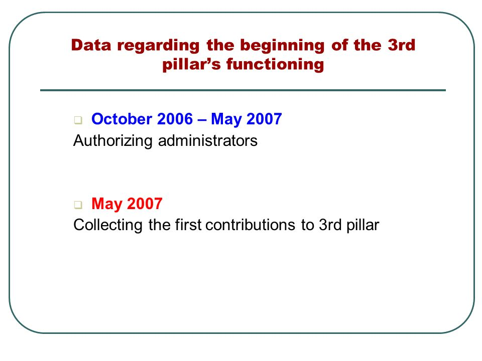 Data regarding the beginning of the 3rd pillars functioning October 2006 – May 2007 Authorizing administrators May 2007 Collecting the first contributions to 3rd pillar