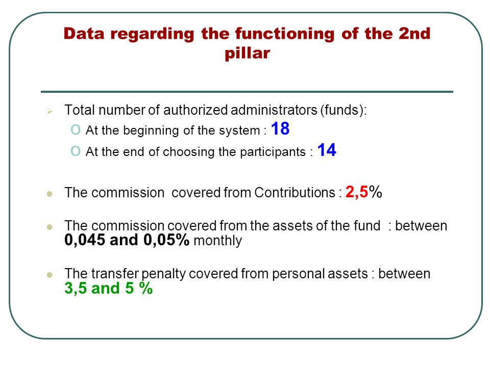 Data regarding the functioning of the 2nd pillar Total number of authorized administrators (funds): o At the beginning of the system : 18 o At the end of choosing the participants : 14 The commission covered from Contributions : 2,5% The commission covered from the assets of the fund : between 0,045 and 0,05% monthly The transfer penalty covered from personal assets : between 3,5 and 5 %
