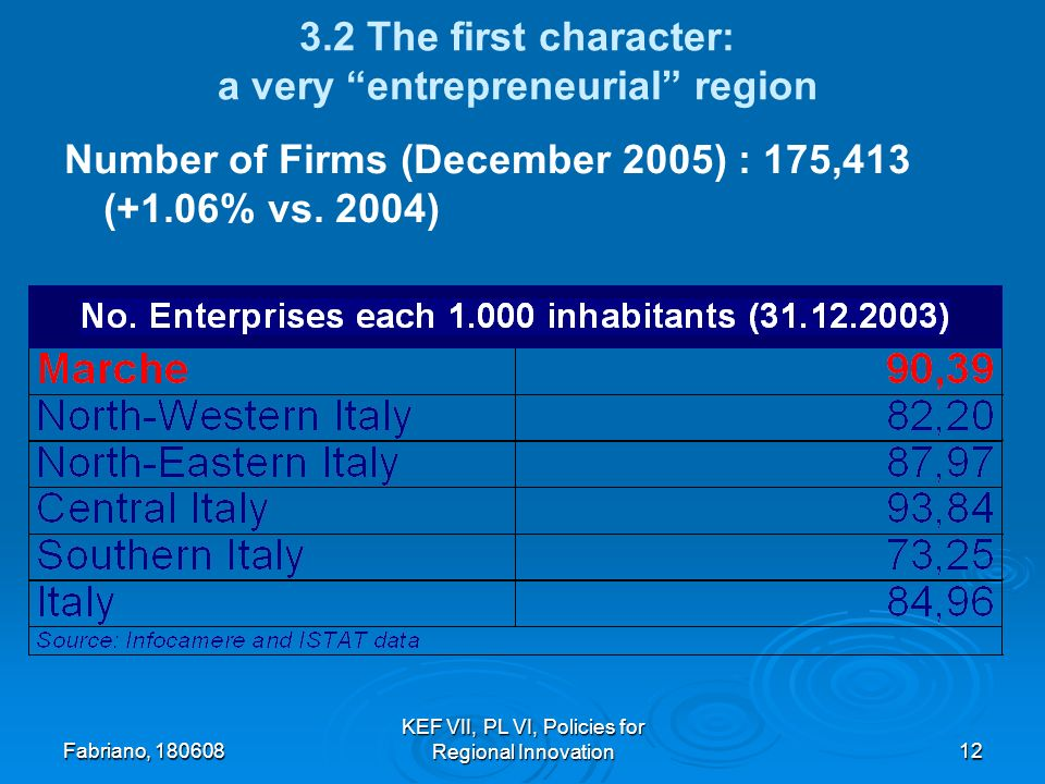 Fabriano, 180608 KEF VII, PL VI, Policies for Regional Innovation12 3.2 The first character: a very entrepreneurial region Number of Firms (December 2005) : 175,413 (+1.06% vs.