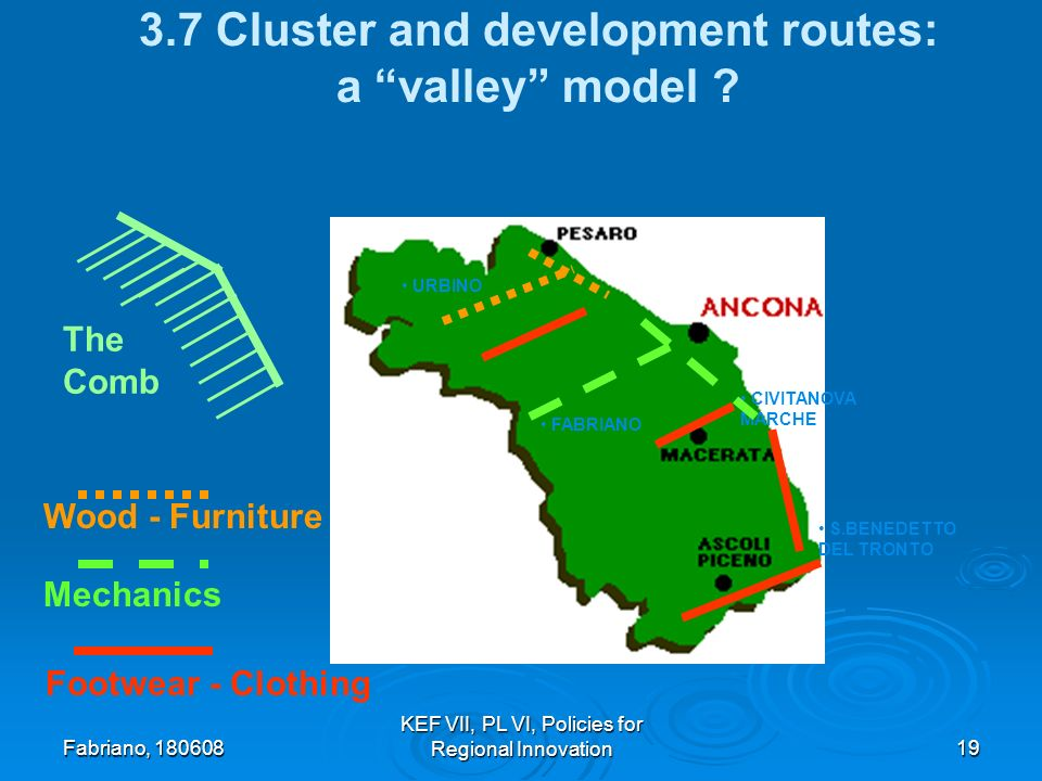 Fabriano, 180608 KEF VII, PL VI, Policies for Regional Innovation19 3.7 Cluster and development routes: a valley model .