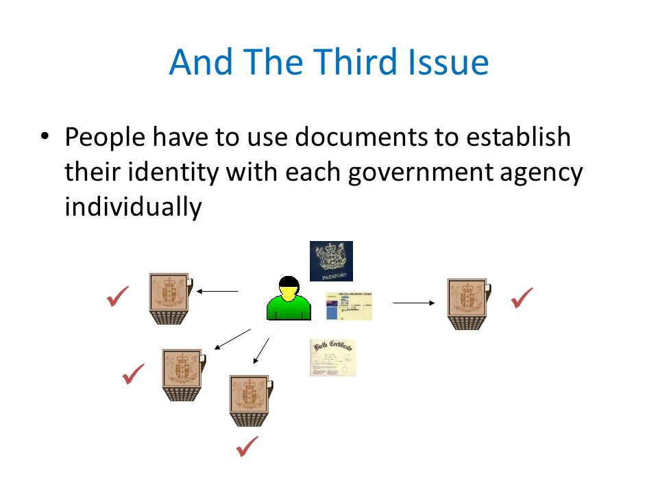 And The Third Issue People have to use documents to establish their identity with each government agency individually