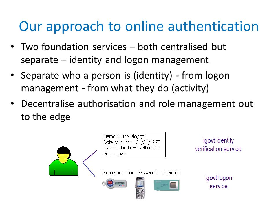 Our approach to online authentication Two foundation services – both centralised but separate – identity and logon management Separate who a person is