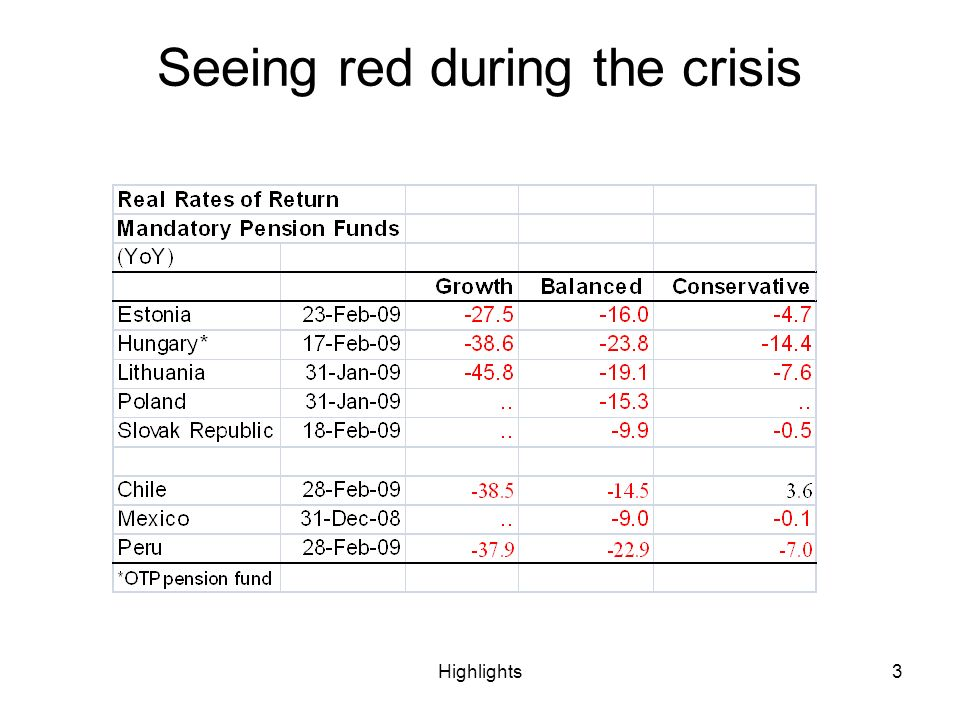 Highlights3 Seeing red during the crisis