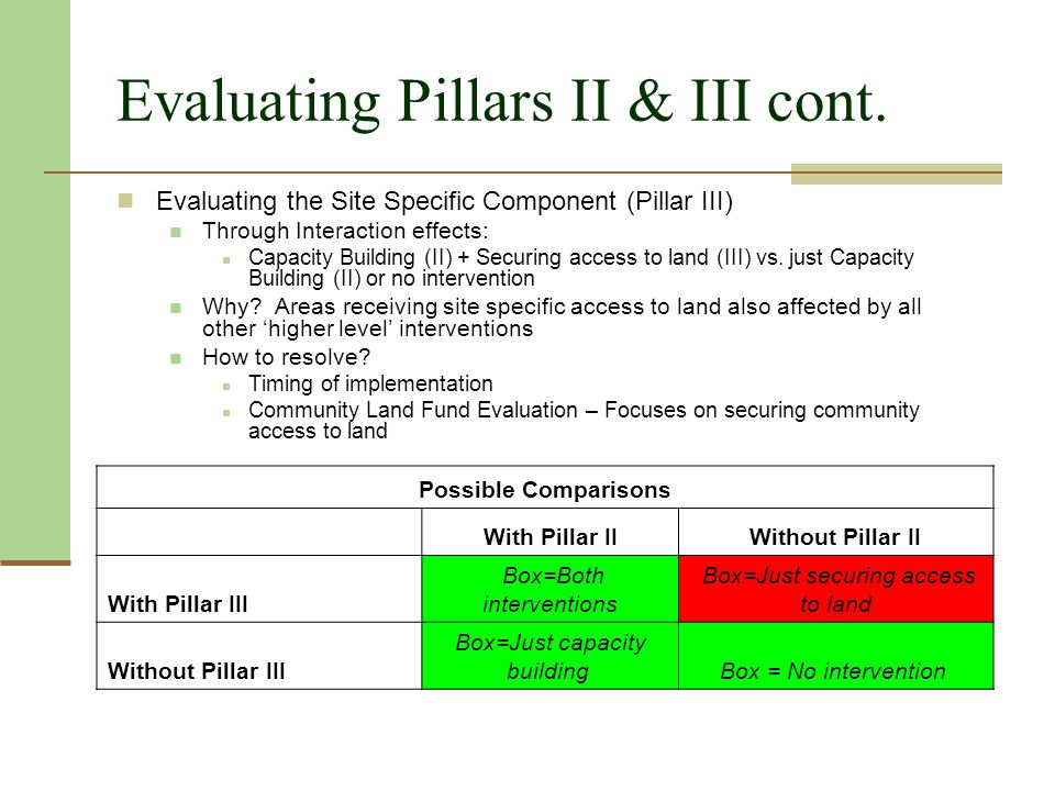 Evaluating Pillars II & III cont.