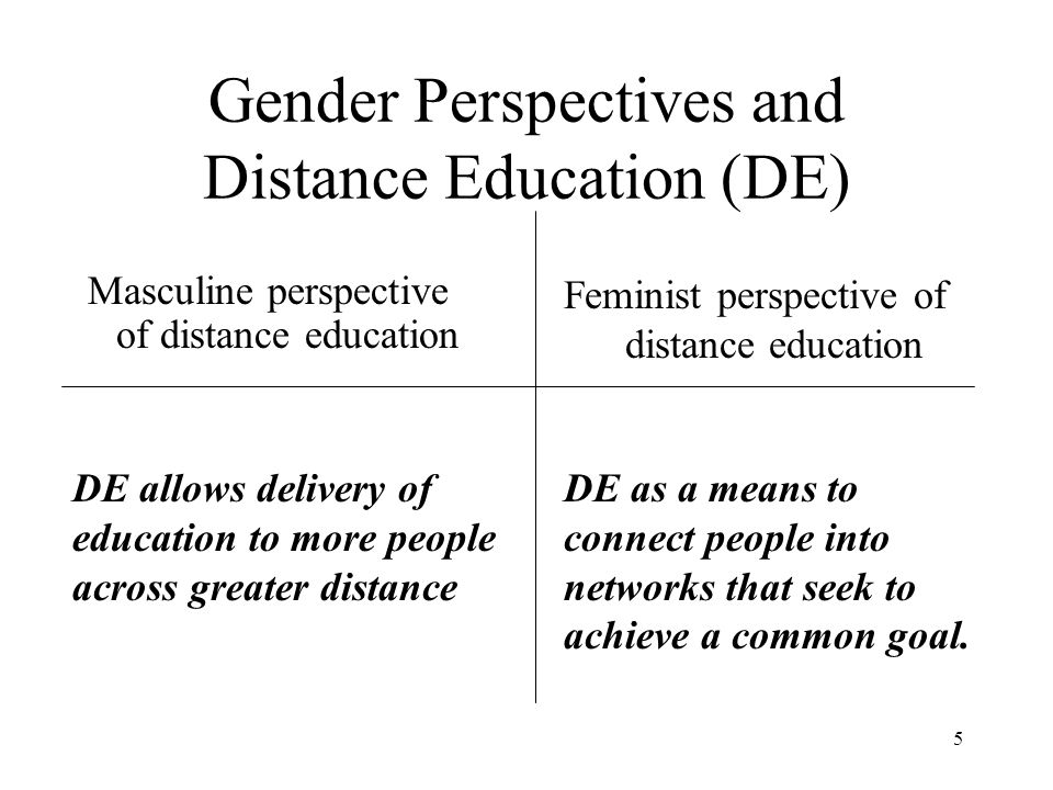 5 Gender Perspectives and Distance Education (DE) Masculine perspective of distance education Feminist perspective of distance education DE allows delivery of education to more people across greater distance DE as a means to connect people into networks that seek to achieve a common goal.