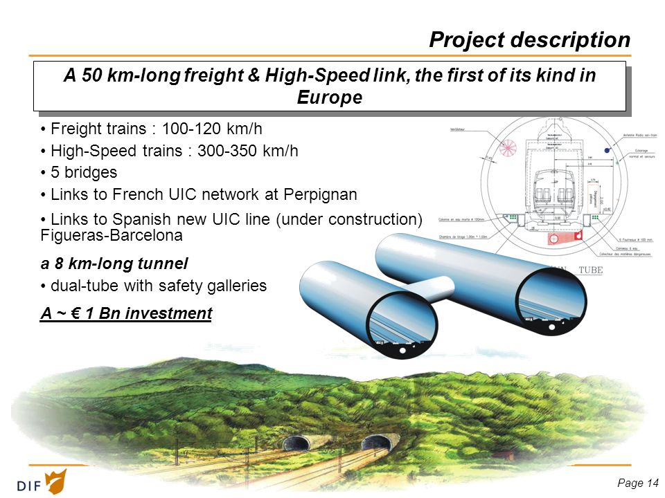 Page 14 Project description A 50 km-long freight & High-Speed link, the first of its kind in Europe Freight trains : 100-120 km/h High-Speed trains :