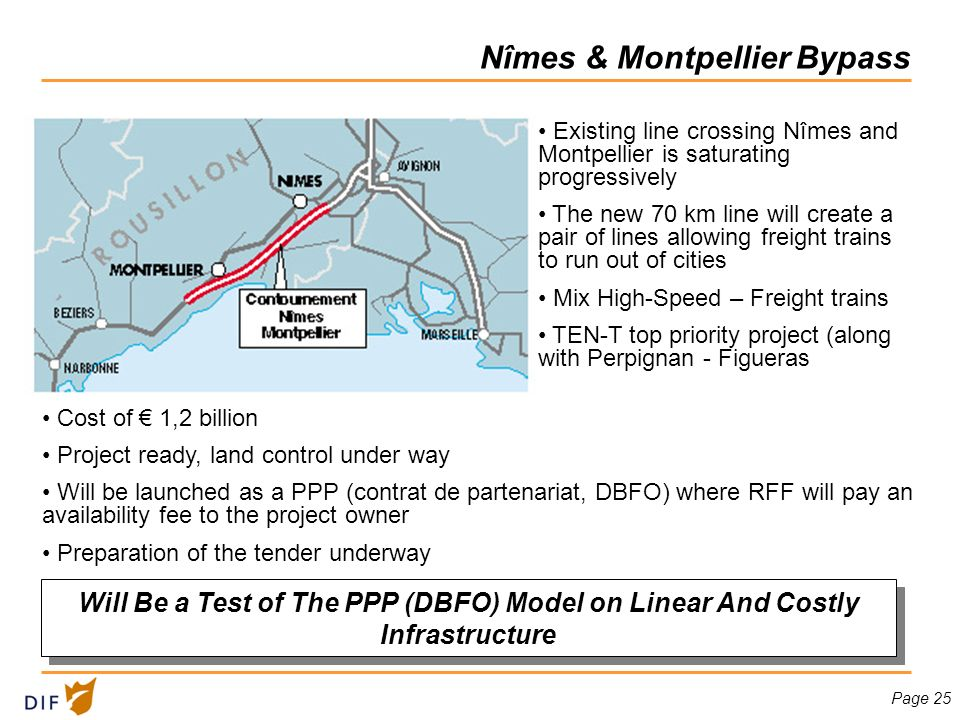 Page 25 Nîmes & Montpellier Bypass Existing line crossing Nîmes and Montpellier is saturating progressively The new 70 km line will create a pair of l