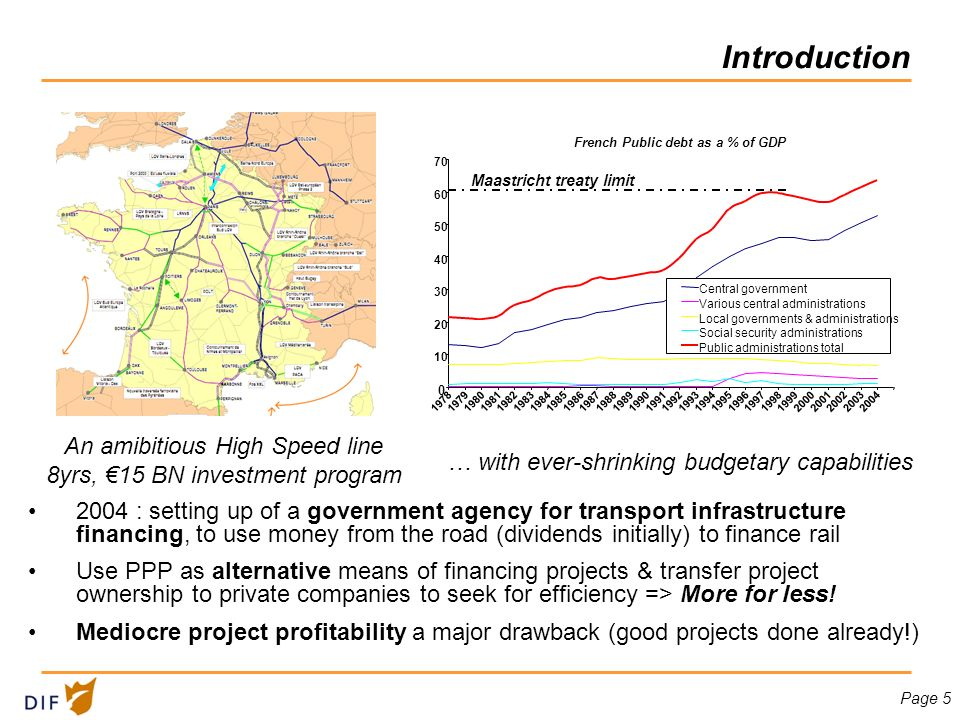 Page 5 An amibitious High Speed line 8yrs, 15 BN investment program … with ever-shrinking budgetary capabilities 2004 : setting up of a government age