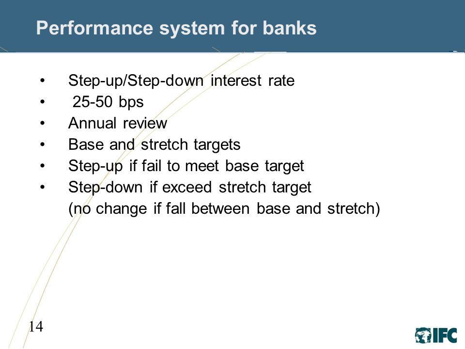14 Performance system for banks Step-up/Step-down interest rate 25-50 bps Annual review Base and stretch targets Step-up if fail to meet base target Step-down if exceed stretch target (no change if fall between base and stretch)