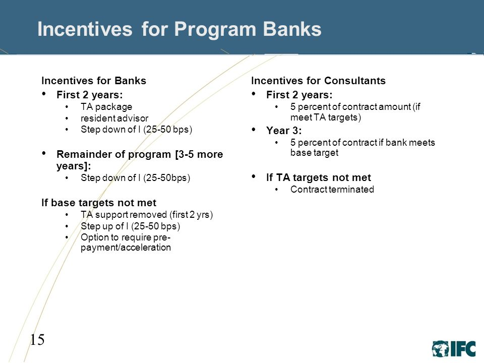 15 Incentives for Program Banks Incentives for Banks First 2 years: TA package resident advisor Step down of I (25-50 bps) Remainder of program [3-5 more years]: Step down of I (25-50bps) If base targets not met TA support removed (first 2 yrs) Step up of I (25-50 bps) Option to require pre- payment/acceleration Incentives for Consultants First 2 years: 5 percent of contract amount (if meet TA targets) Year 3: 5 percent of contract if bank meets base target If TA targets not met Contract terminated