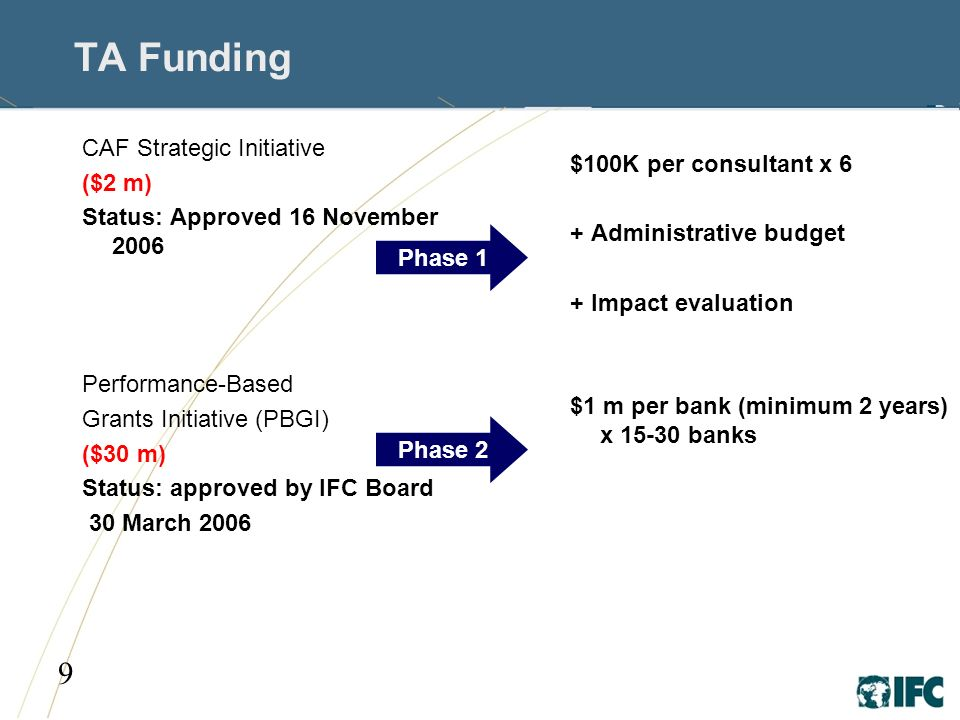 9 TA Funding CAF Strategic Initiative ($2 m) Status: Approved 16 November 2006 Performance-Based Grants Initiative (PBGI) ($30 m) Status: approved by IFC Board 30 March 2006 $100K per consultant x 6 + Administrative budget + Impact evaluation $1 m per bank (minimum 2 years) x banks Phase 1 Phase 2