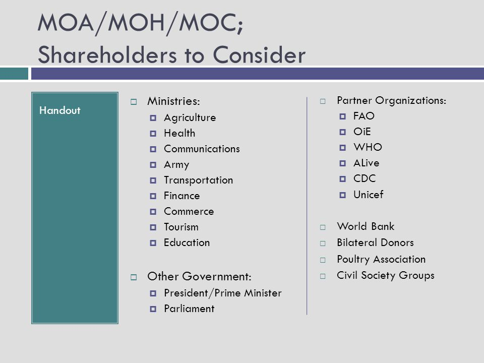 MOA/MOH/MOC; Shareholders to Consider Handout Ministries: Agriculture Health Communications Army Transportation Finance Commerce Tourism Education Oth