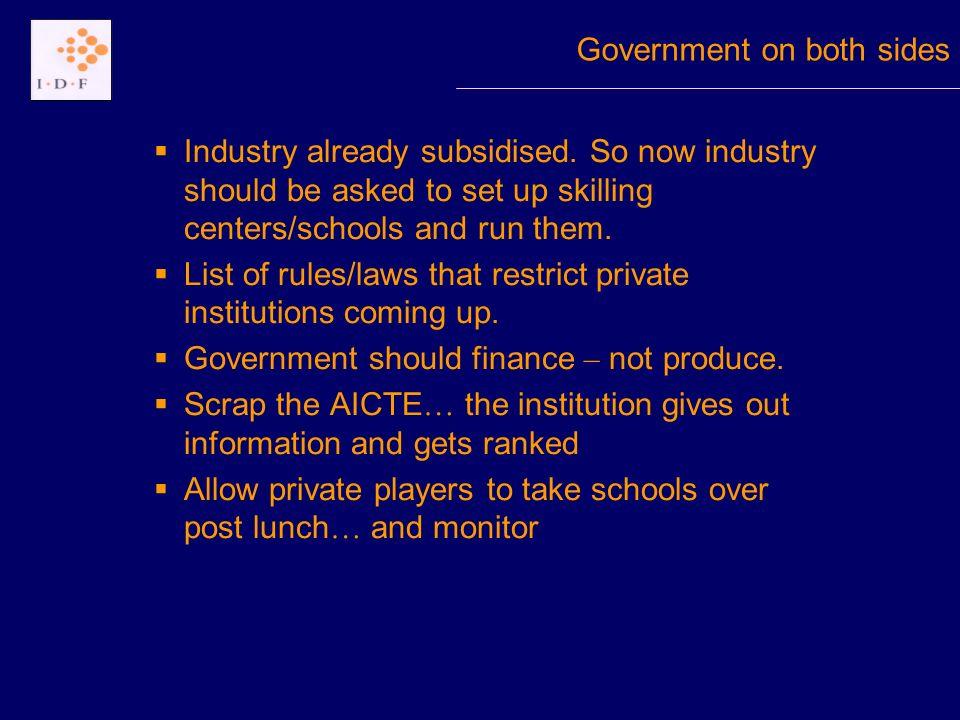 Industry already subsidised.