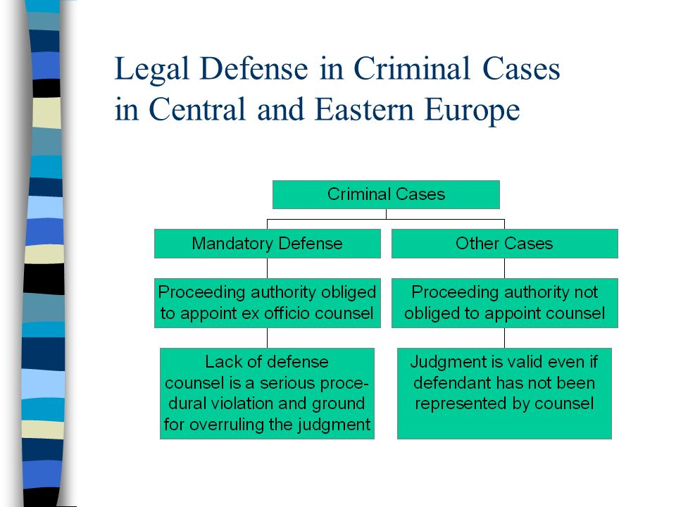 Common Grounds for Mandatory Defense in Central and Eastern Europe Defendant is a minor Mental or physical disability Trial in absentia Inability to speak the language of the court Pretrial detention Severity of the potential sentence