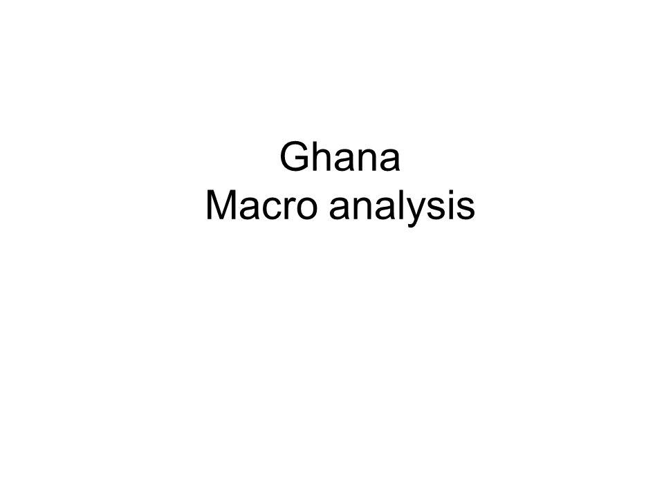 Ghana Macro analysis