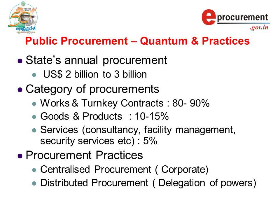Public Procurement – Quantum & Practices States annual procurement US$ 2 billion to 3 billion Category of procurements Works & Turnkey Contracts : 80-