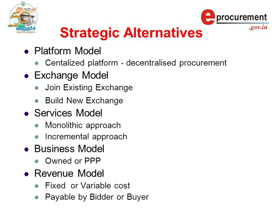 Strategic Alternatives Platform Model Centalized platform - decentralised procurement Exchange Model Join Existing Exchange Build New Exchange Service