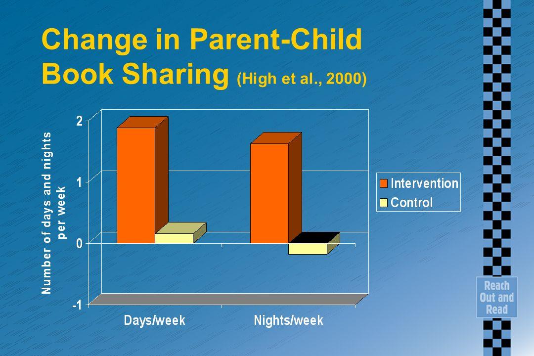 Change in Parent-Child Book Sharing (High et al., 2000)