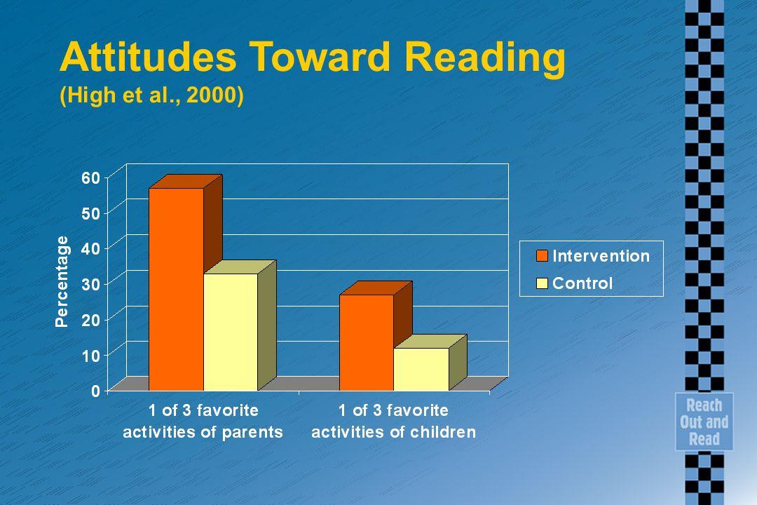 Attitudes Toward Reading (High et al., 2000)