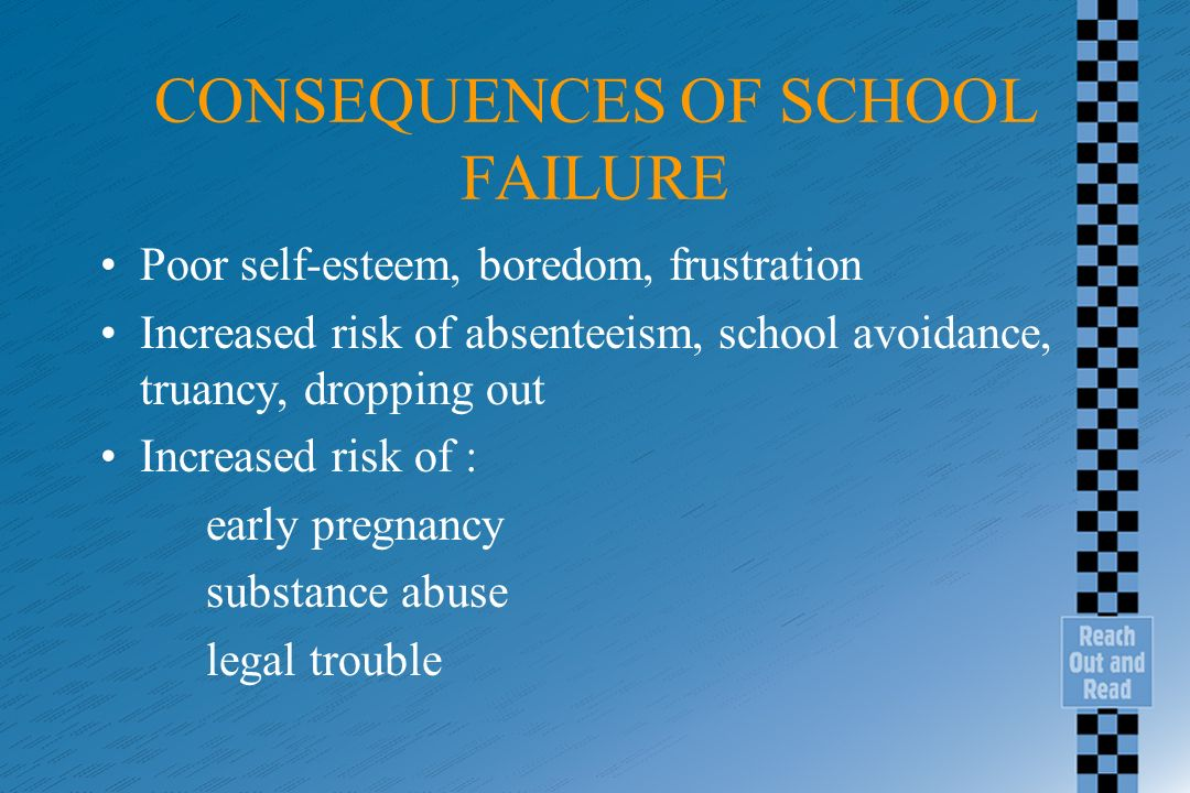 CONSEQUENCES OF SCHOOL FAILURE Poor self-esteem, boredom, frustration Increased risk of absenteeism, school avoidance, truancy, dropping out Increased