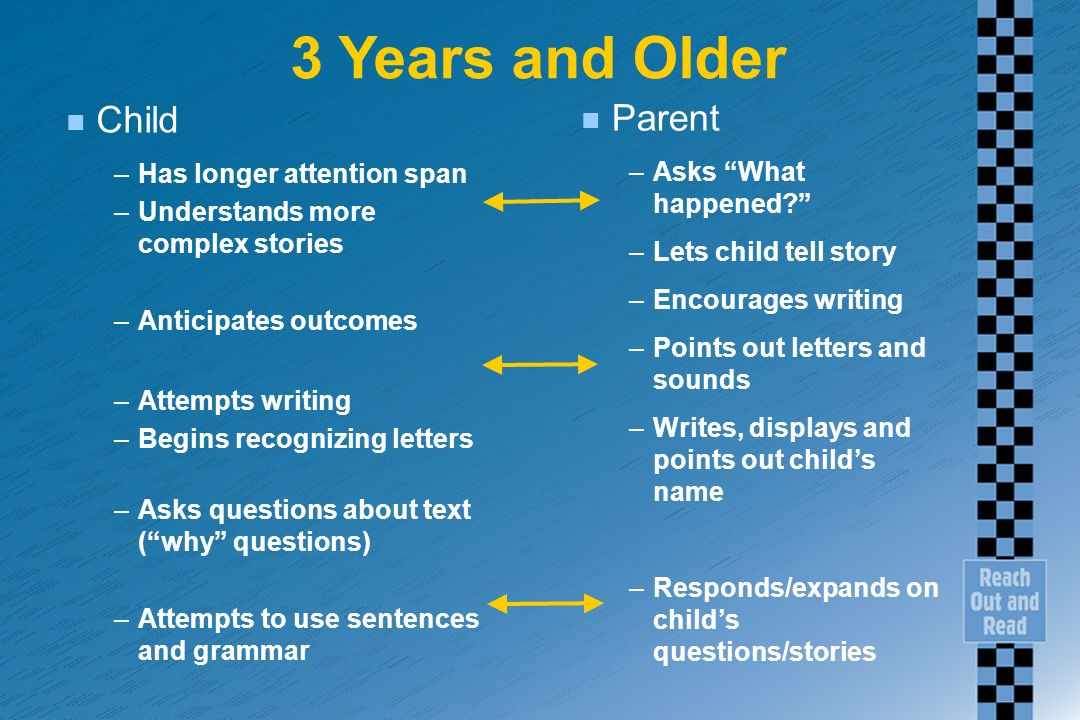 3 Years and Older n Child –Has longer attention span –Understands more complex stories –Anticipates outcomes –Attempts writing –Begins recognizing letters –Asks questions about text (why questions) –Attempts to use sentences and grammar n Parent –Asks What happened.