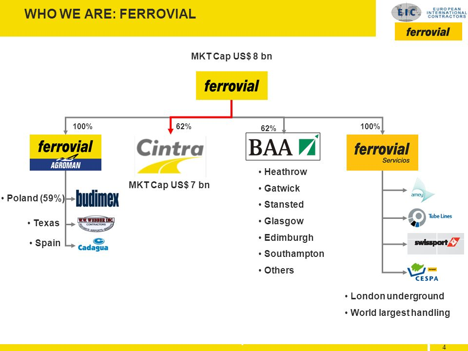 4 4 4 WHO WE ARE: FERROVIAL MKT Cap US$ 8 bn MKT Cap US$ 7 bn 100% 62% Heathrow Gatwick Stansted Glasgow Edimburgh Southampton Others London undergrou