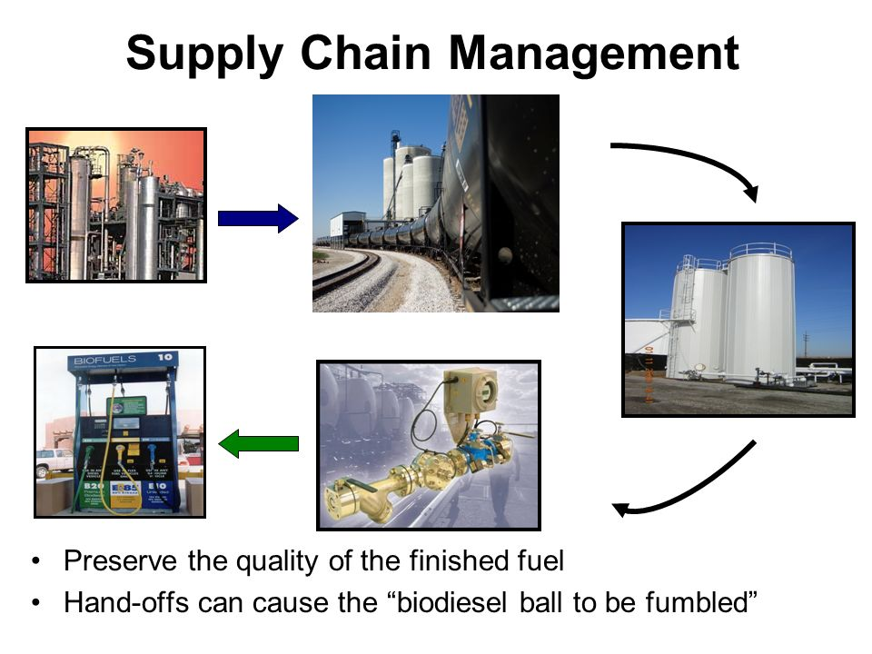 Supply Chain Management Preserve the quality of the finished fuel Hand-offs can cause the biodiesel ball to be fumbled