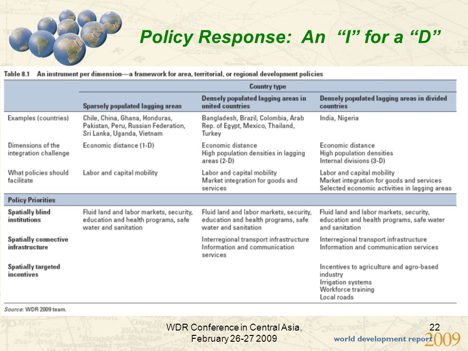 WDR Conference in Central Asia, February 26-27 2009 22 Policy Response: An I for a D