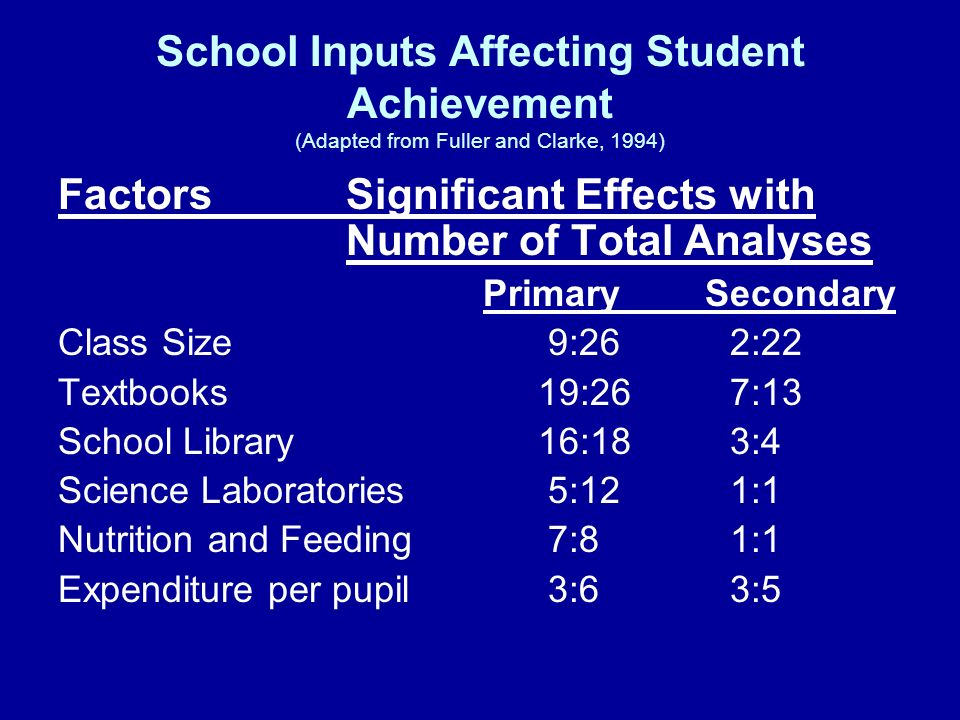 School Inputs Affecting Student Achievement (Adapted from Fuller and Clarke, 1994) Factors Significant Effects with Number of Total Analyses Primary S