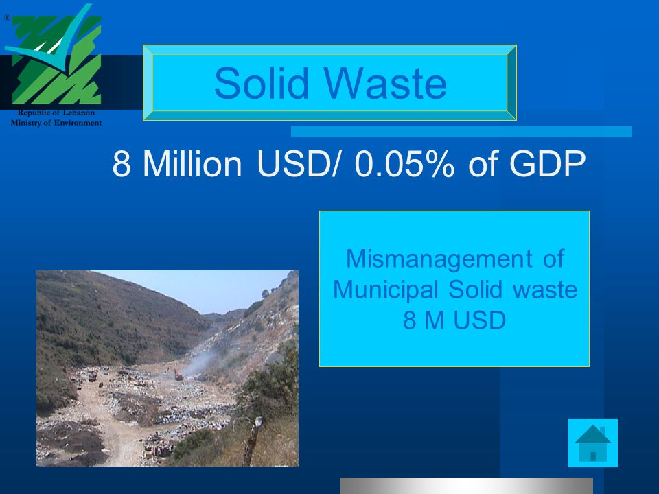 Solid Waste Mismanagement of Municipal Solid waste 8 M USD 8 Million USD/ 0.05% of GDP