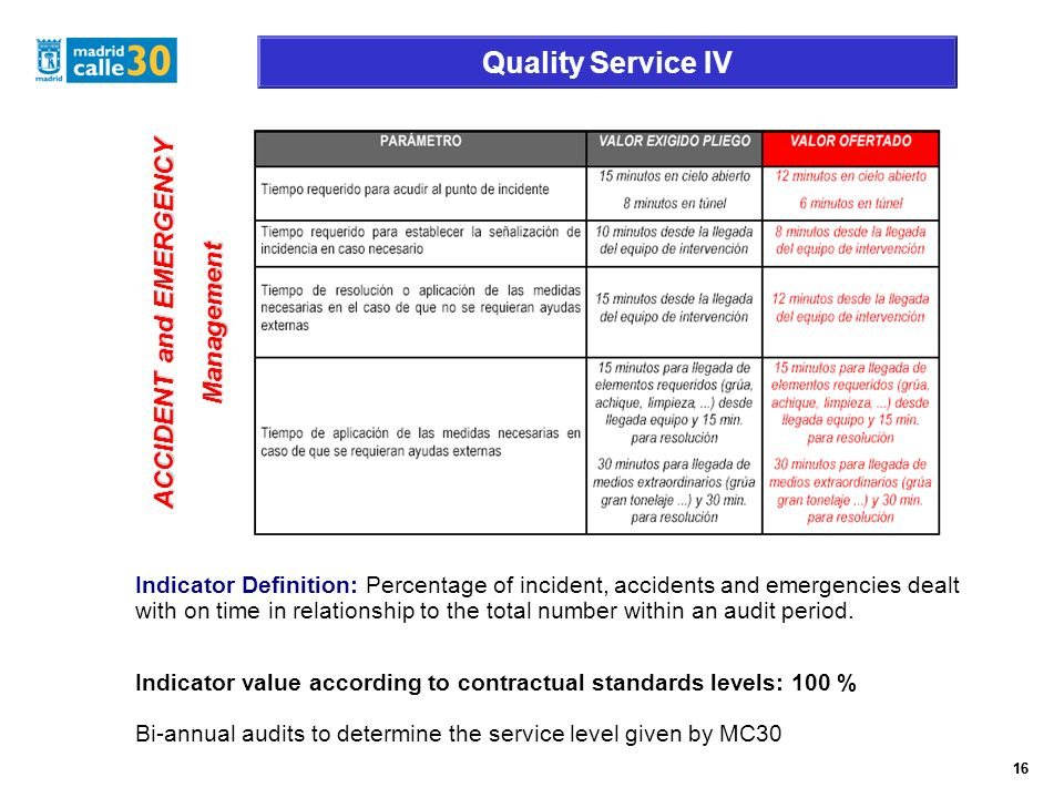 16 Quality Service IV 16 Indicator Definition: Percentage of incident, accidents and emergencies dealt with on time in relationship to the total number within an audit period.