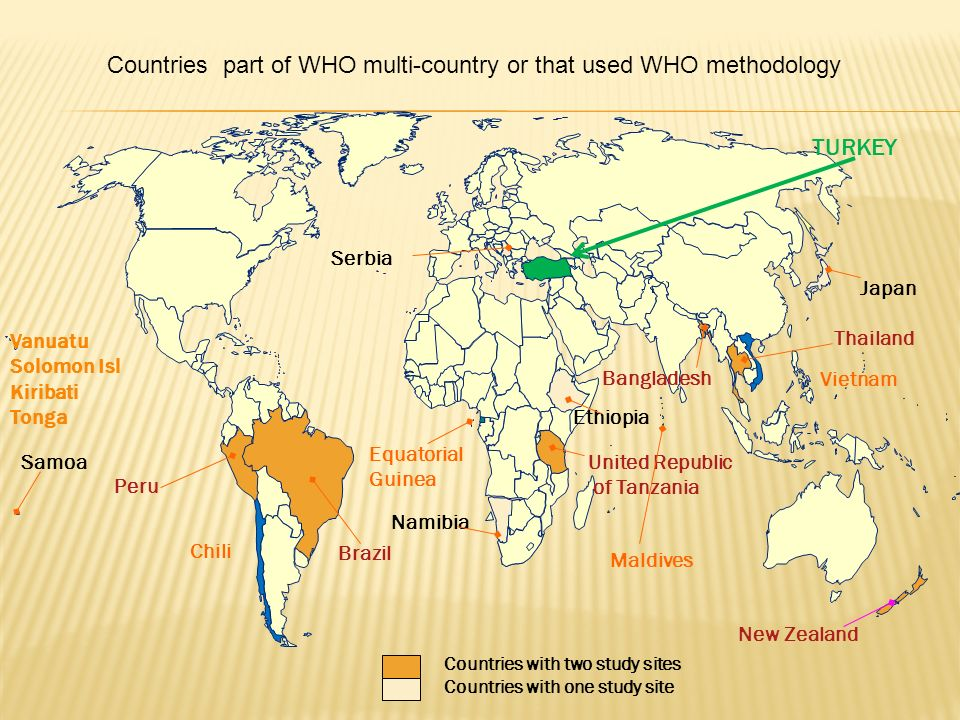 Brazil Peru Samoa Namibia United Republic of Tanzania Bangladesh Thailand Japan Serbia New Zealand Ethiopia Countries with two study sites Countries with one study site Equatorial Guinea Maldives TURKEY Vanuatu Solomon Isl Kiribati Tonga Countries part of WHO multi-country or that used WHO methodology Chili Vietnam