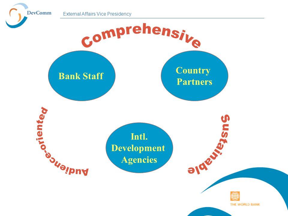 External Affairs Vice Presidency Country Partners Bank Staff Intl. Development Agencies