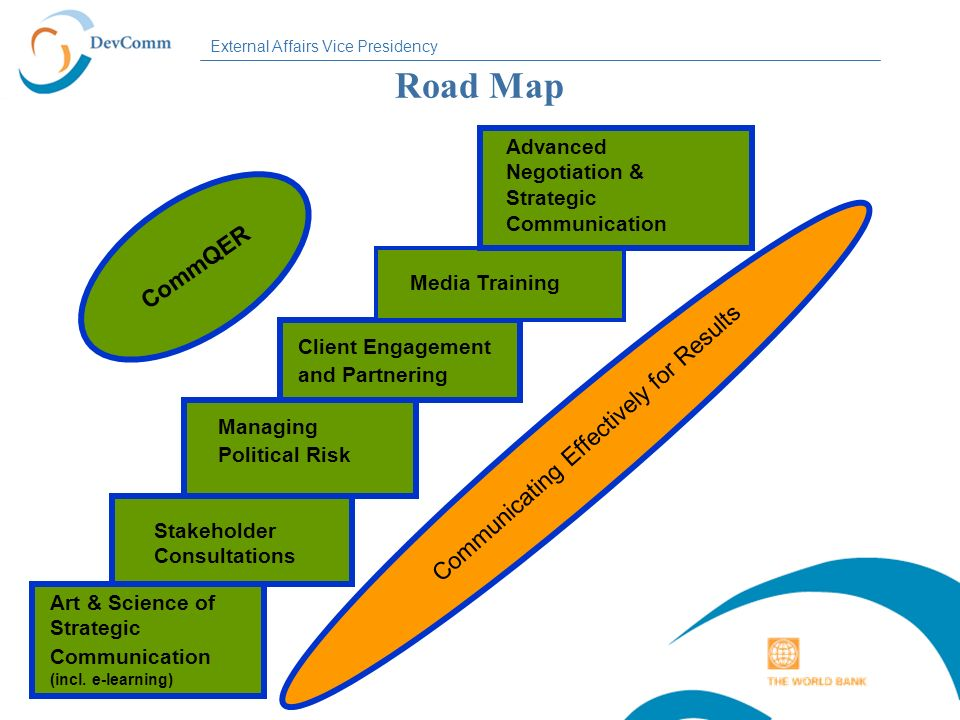 External Affairs Vice Presidency Road Map Communicating Effectively for Results Art & Science of Strategic Communication (incl. e-learning) Stakeholde