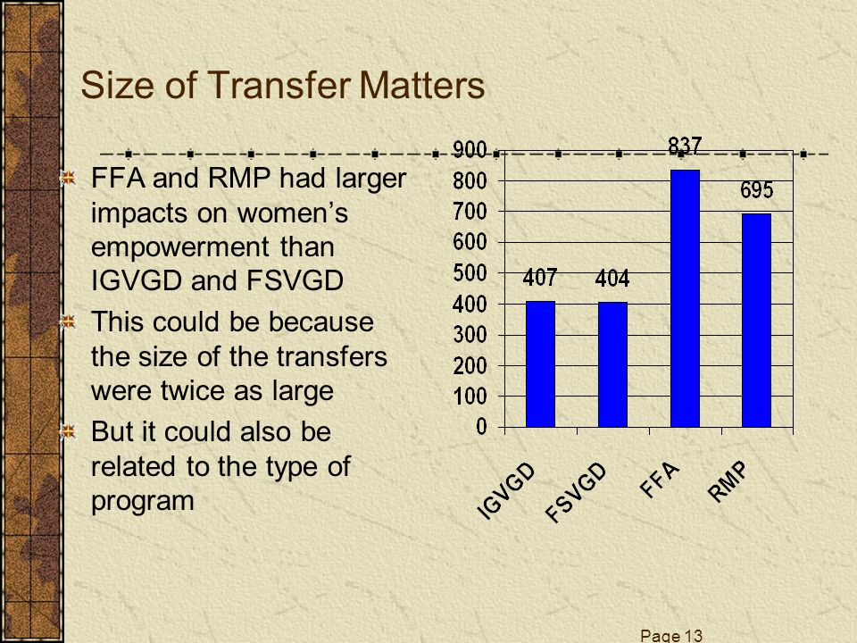 Page 13 Size of Transfer Matters FFA and RMP had larger impacts on womens empowerment than IGVGD and FSVGD This could be because the size of the trans