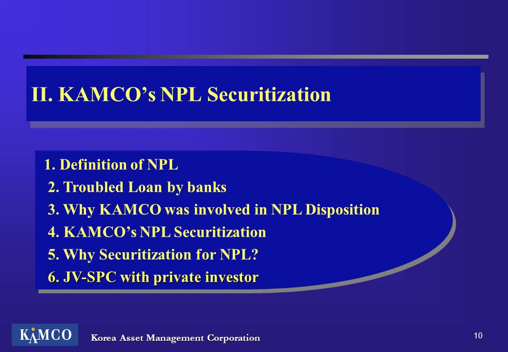 Korea Asset Management Corporation 10 II. KAMCOs NPL Securitization 1. Definition of NPL 2. Troubled Loan by banks 3. Why KAMCO was involved in NPL Di