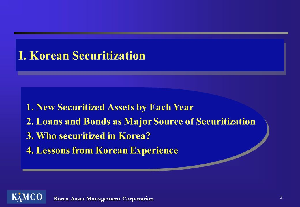 Korea Asset Management Corporation 3 I. Korean Securitization 1. New Securitized Assets by Each Year 2. Loans and Bonds as Major Source of Securitizat