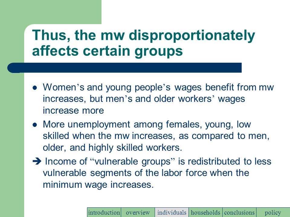 Thus, the mw disproportionately affects certain groups Women s and young people s wages benefit from mw increases, but men s and older workers wages increase more More unemployment among females, young, low skilled when the mw increases, as compared to men, older, and highly skilled workers.