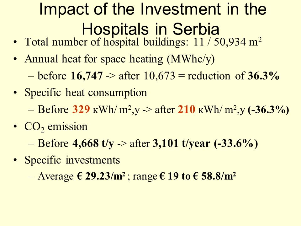 Impact of the Investment in the Hospitals in Serbia Total number of hospital buildings: 11 / 50,934 m 2 Annual heat for space heating (MWhe/y) –before 16,747 -> after 10,673 = reduction of 36.3% Specific heat consumption –Before 329 кWh/ m 2,y -> after 210 кWh/ m 2,y (-36.3%) CO 2 emission –Before 4,668 t/y -> after 3,101 t/year (-33.6%) Specific investments –Average 29.23/m 2 ; range 19 to 58.8/m 2