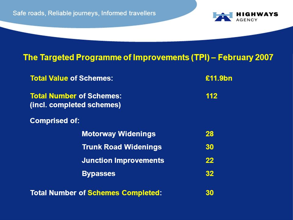 Safe roads, Reliable journeys, Informed travellers Total Value of Schemes:£11.9bn Total Number of Schemes:112 (incl.