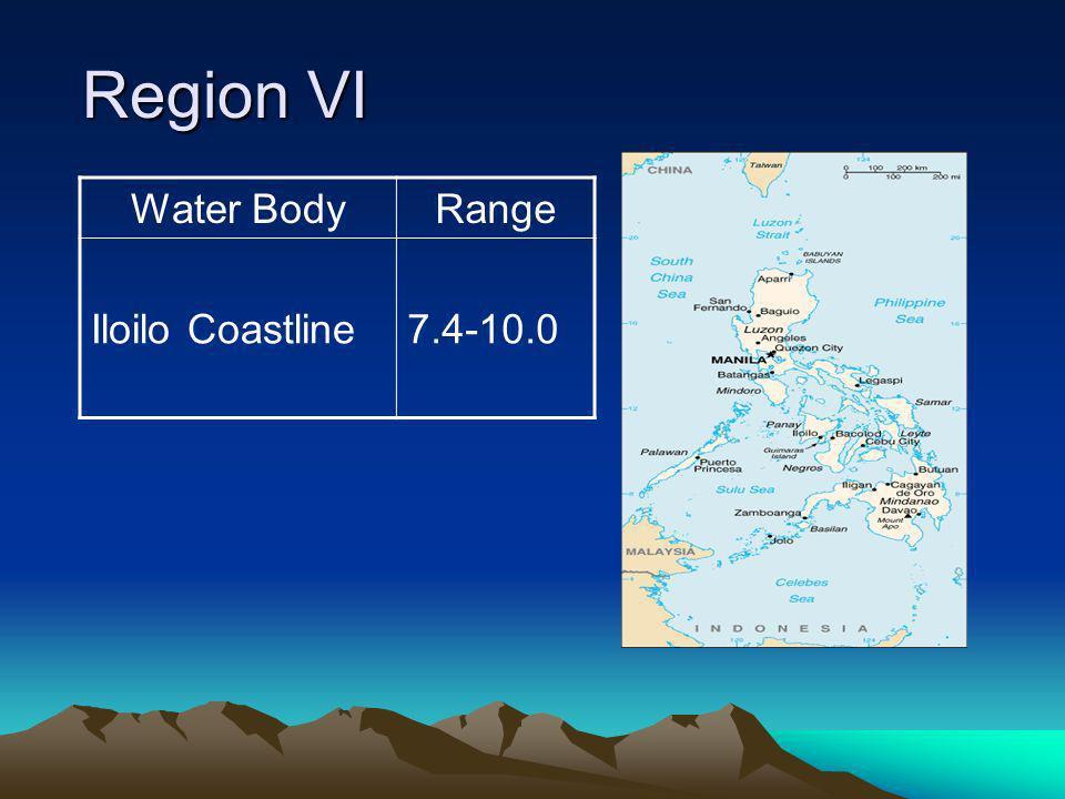 Region VI Region VI Water BodyRange Iloilo Coastline7.4-10.0