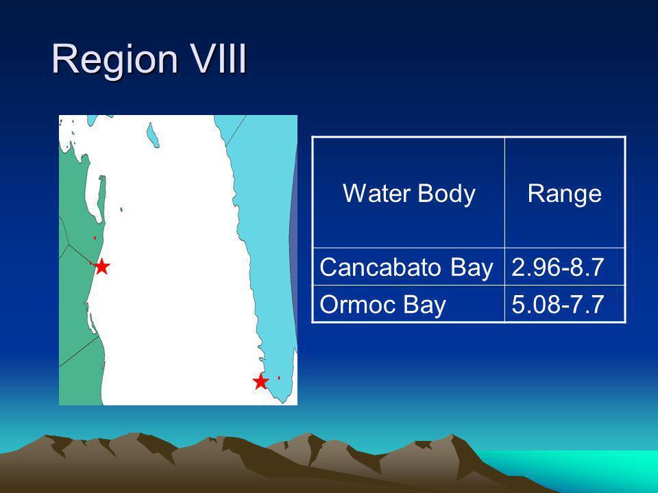 Region VIII Region VIII Water BodyRange Cancabato Bay2.96-8.7 Ormoc Bay5.08-7.7