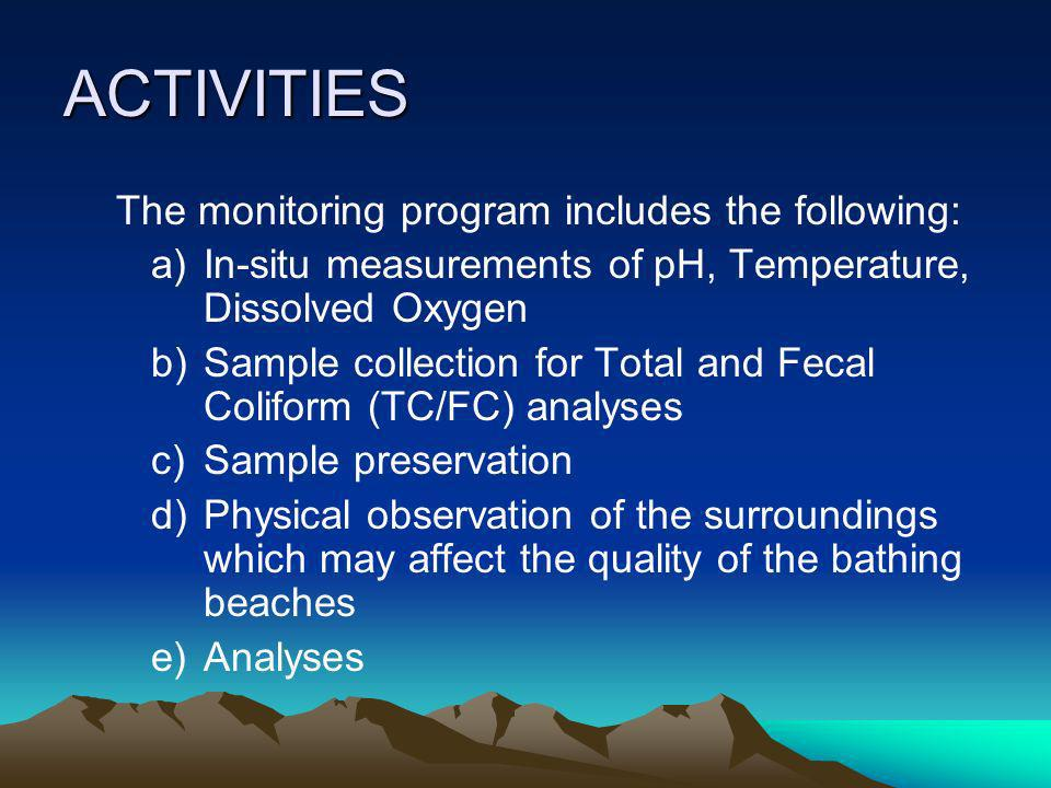 ACTIVITIES The monitoring program includes the following: a)In-situ measurements of pH, Temperature, Dissolved Oxygen b)Sample collection for Total and Fecal Coliform (TC/FC) analyses c)Sample preservation d)Physical observation of the surroundings which may affect the quality of the bathing beaches e)Analyses