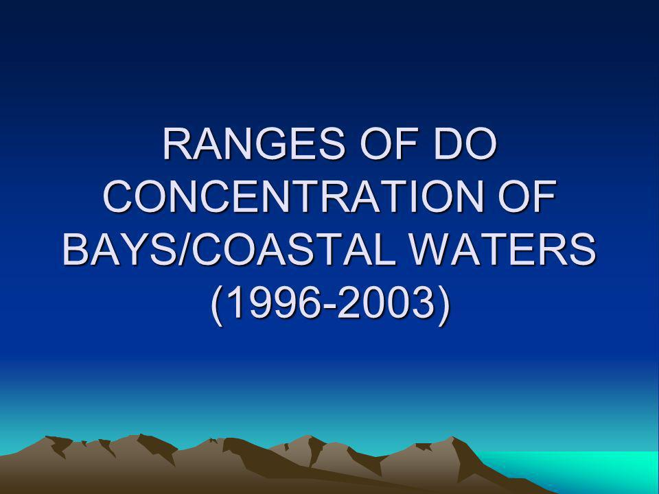 RANGES OF DO CONCENTRATION OF BAYS/COASTAL WATERS (1996-2003)