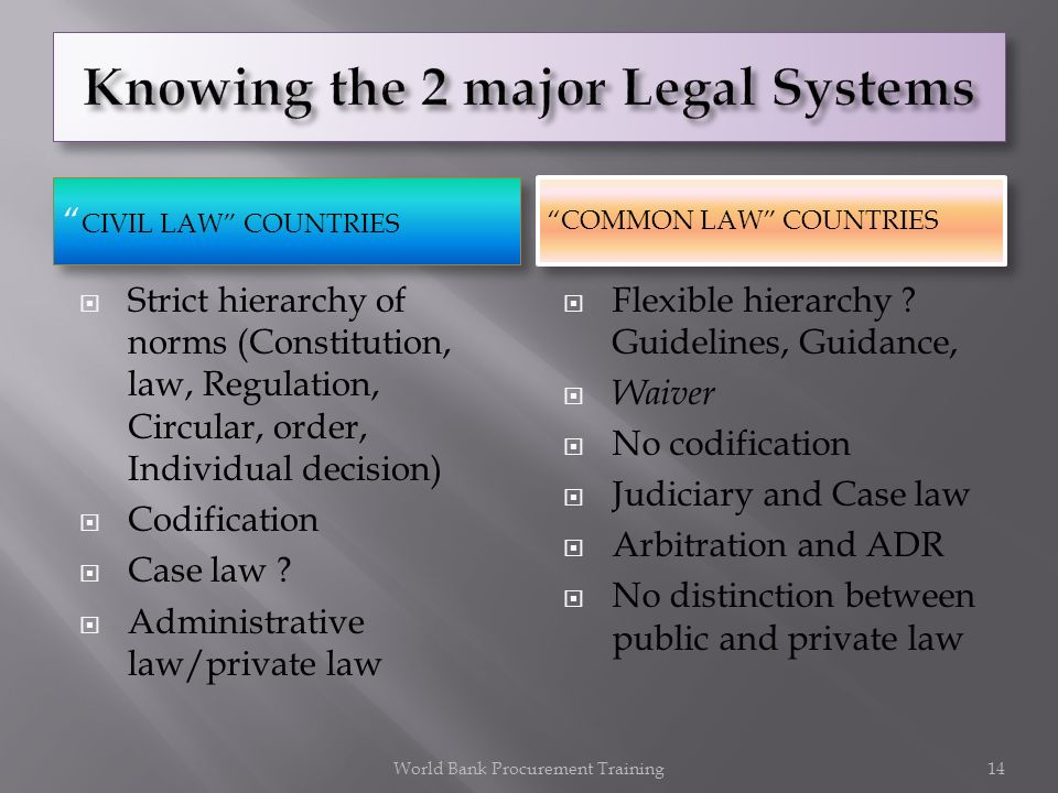 CIVIL LAW COUNTRIES COMMON LAW COUNTRIES Strict hierarchy of norms (Constitution, law, Regulation, Circular, order, Individual decision) Codification Case law .