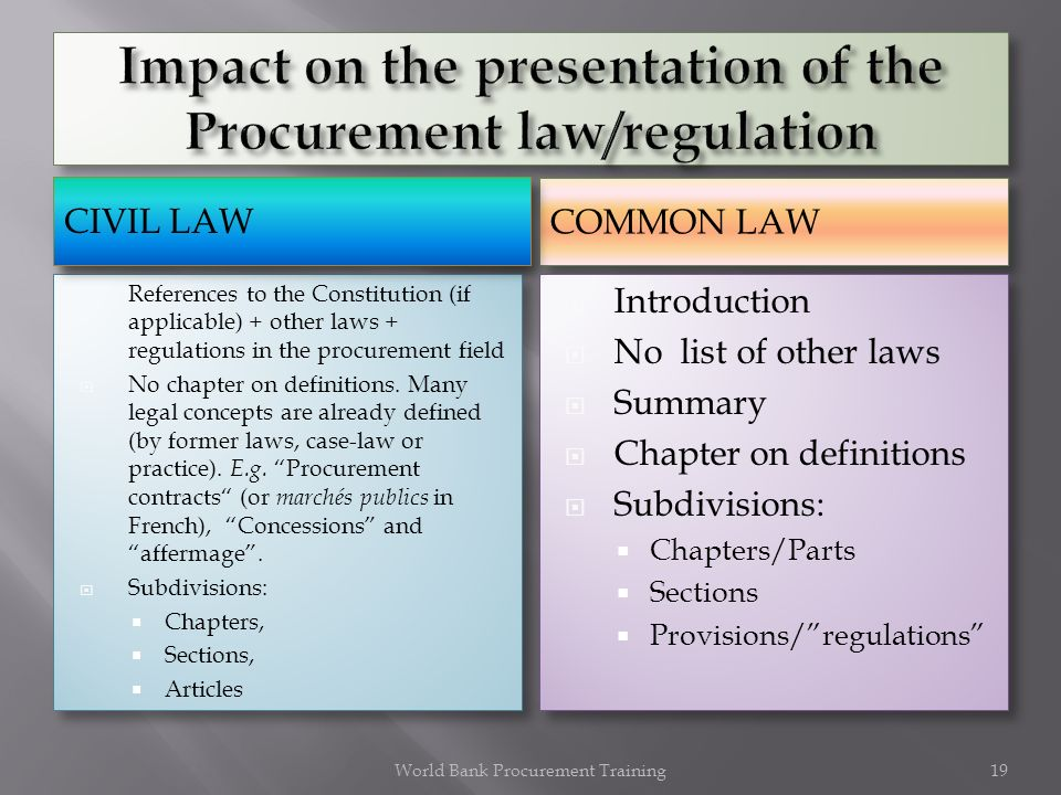 CIVIL LAW COMMON LAW References to the Constitution (if applicable) + other laws + regulations in the procurement field No chapter on definitions. Man