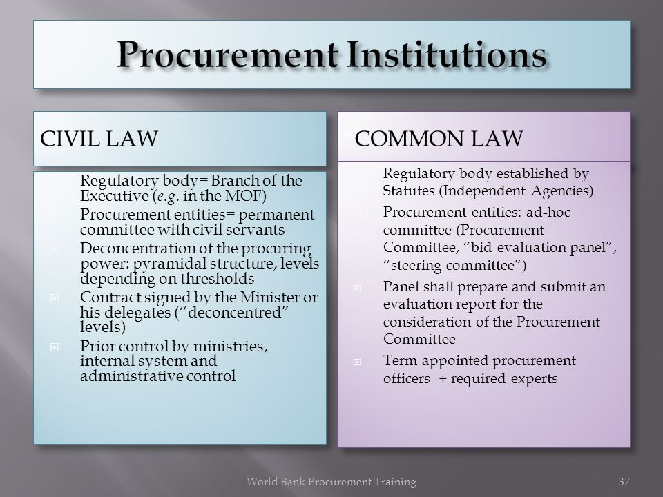 CIVIL LAW COMMON LAW Regulatory body= Branch of the Executive ( e.g. in the MOF) Procurement entities= permanent committee with civil servants Deconce