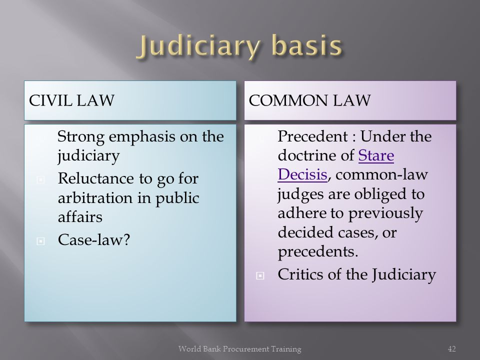CIVIL LAW COMMON LAW Strong emphasis on the judiciary Reluctance to go for arbitration in public affairs Case-law? Strong emphasis on the judiciary Re