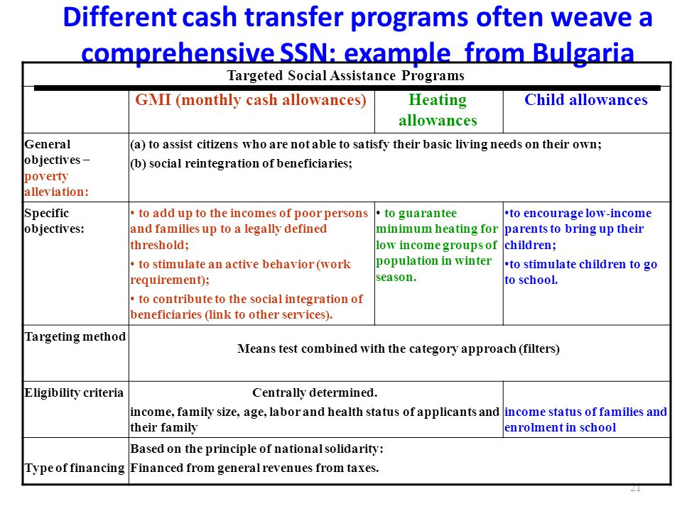 21 Different cash transfer programs often weave a comprehensive SSN: example from Bulgaria Targeted Social Assistance Programs GMI (monthly cash allow
