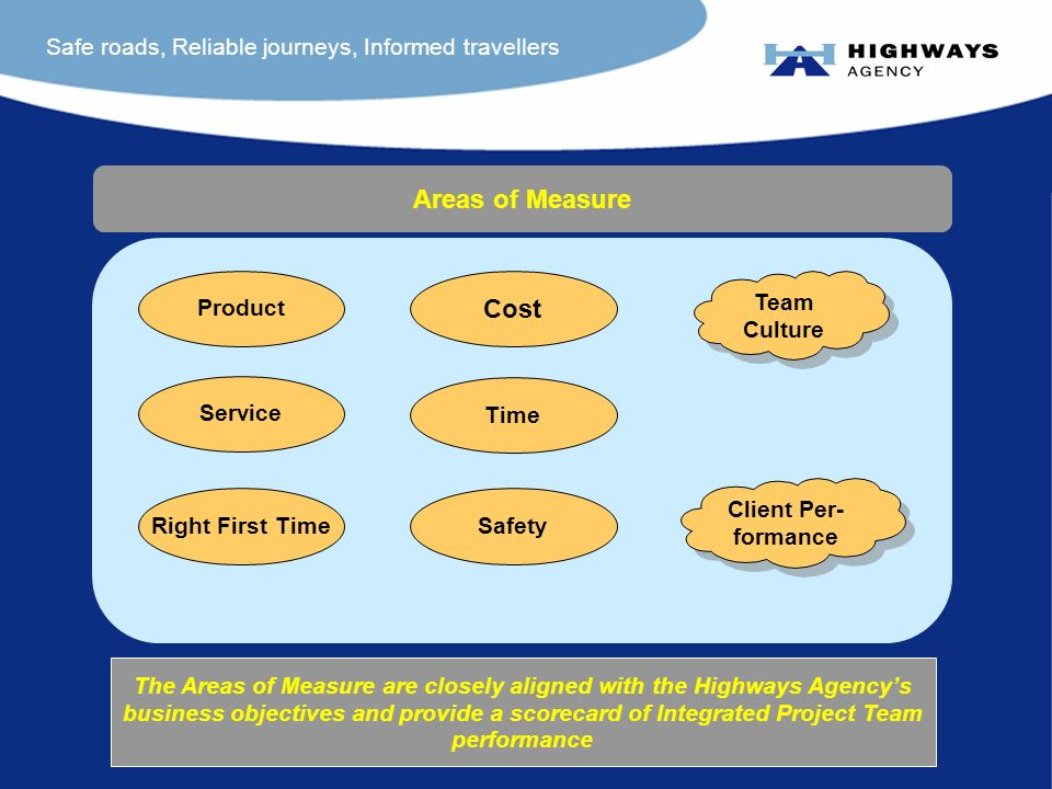 Safe roads, Reliable journeys, Informed travellers Areas of Measure The Areas of Measure are closely aligned with the Highways Agencys business objectives and provide a scorecard of Integrated Project Team performance Team Culture Client Per- formance Product Service Right First Time Cost Time Safety